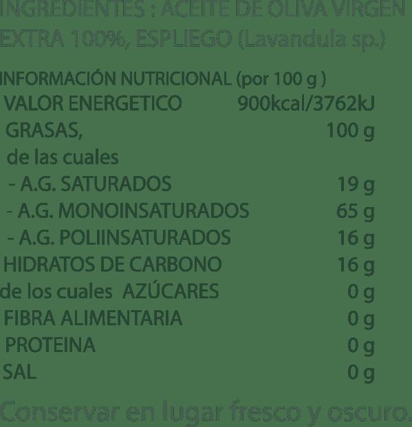 Ingredients i riquesa nutricional condiment d'oli amb espigol